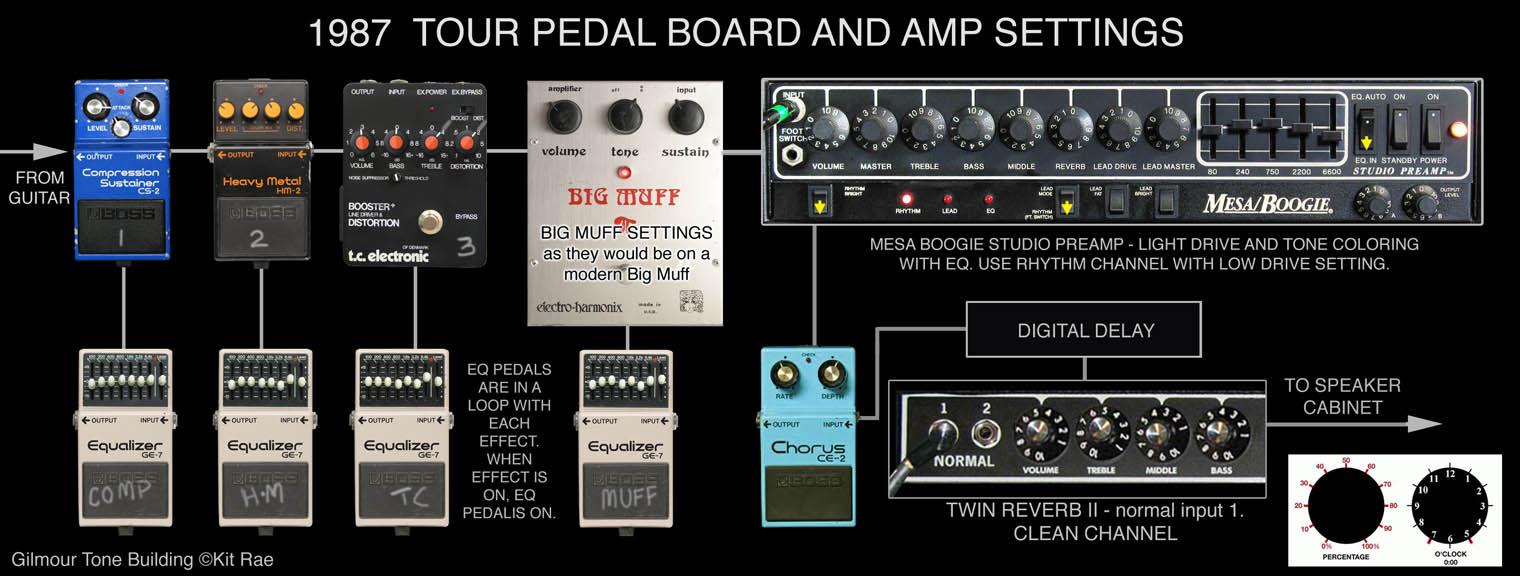 eq pedal effects loop