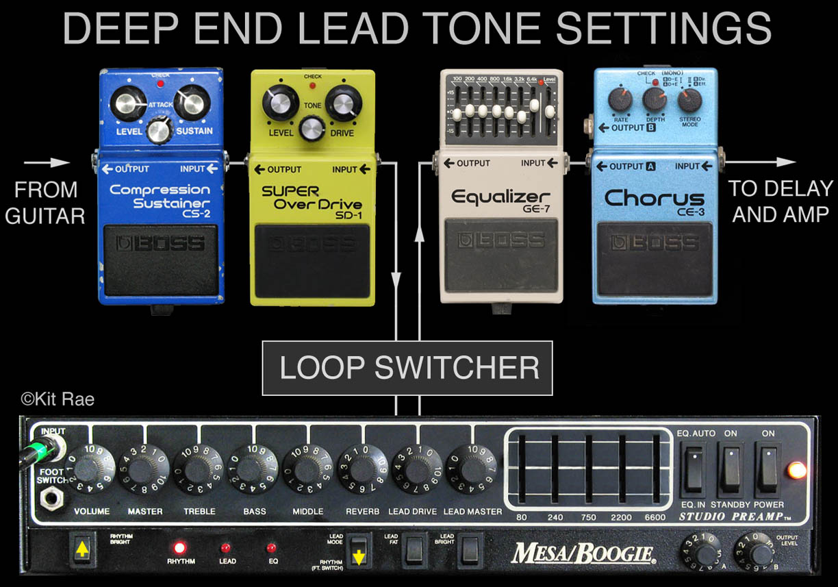 David Gilmour Tone Building Emg P Bass Pickups Wiring Reverb Another Possible Setup That Works Is A Blend Of The Boss Hm 2 Sd 1 Super Overdrive Run Before With Drive Dialed