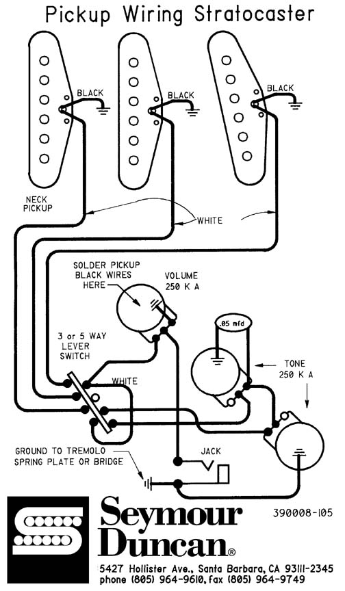 STRAT wiring black strat project mexican fat strat wiring diagram at crackthecode.co